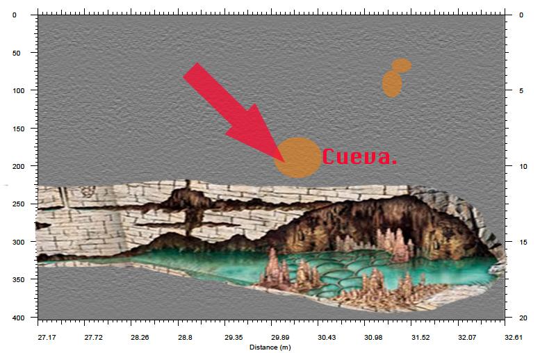 Cenote encontrado con Georadar en Tulum