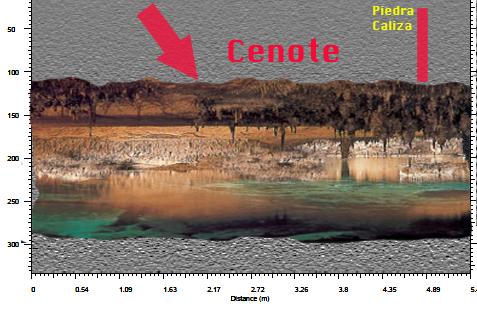 Estudio de Cenote con Georadar en Yucatan.
